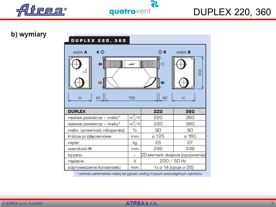 DUPLEX 220, 360 b) wymiary ATREA s.r.o. Program přednášky
