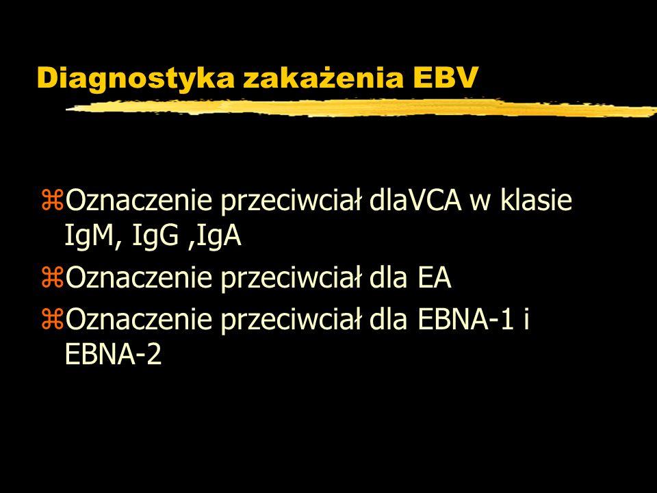 Diagnostyka zakażenia EBV