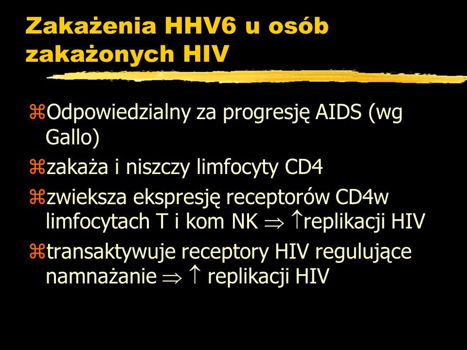 Zakażenia HHV6 u osób zakażonych HIV