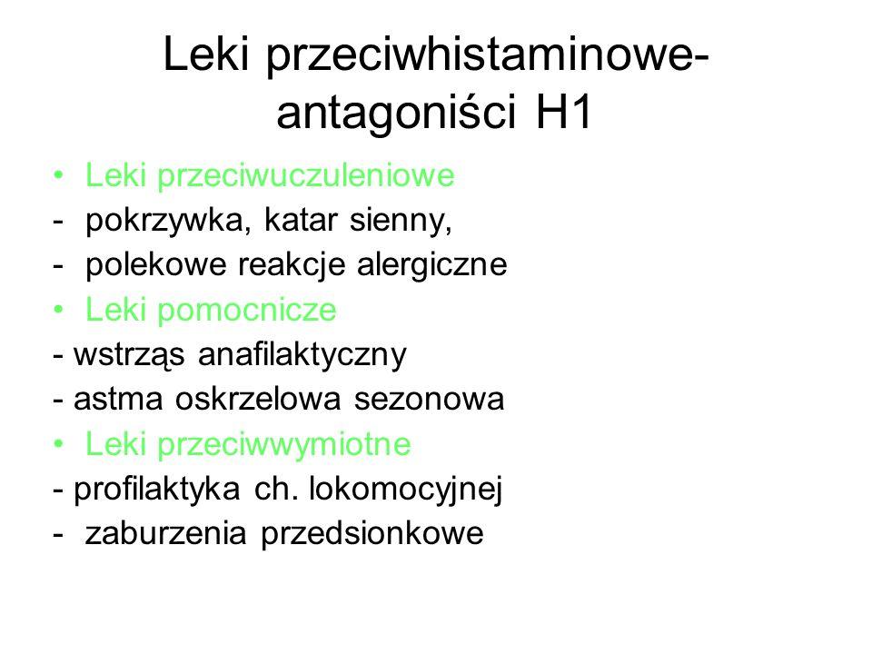 Leki przeciwhistaminowe- antagoniści H1