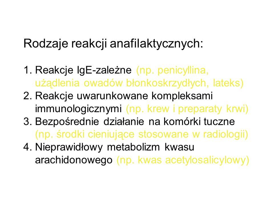 Rodzaje reakcji anafilaktycznych: 1. Reakcje IgE-zależne (np
