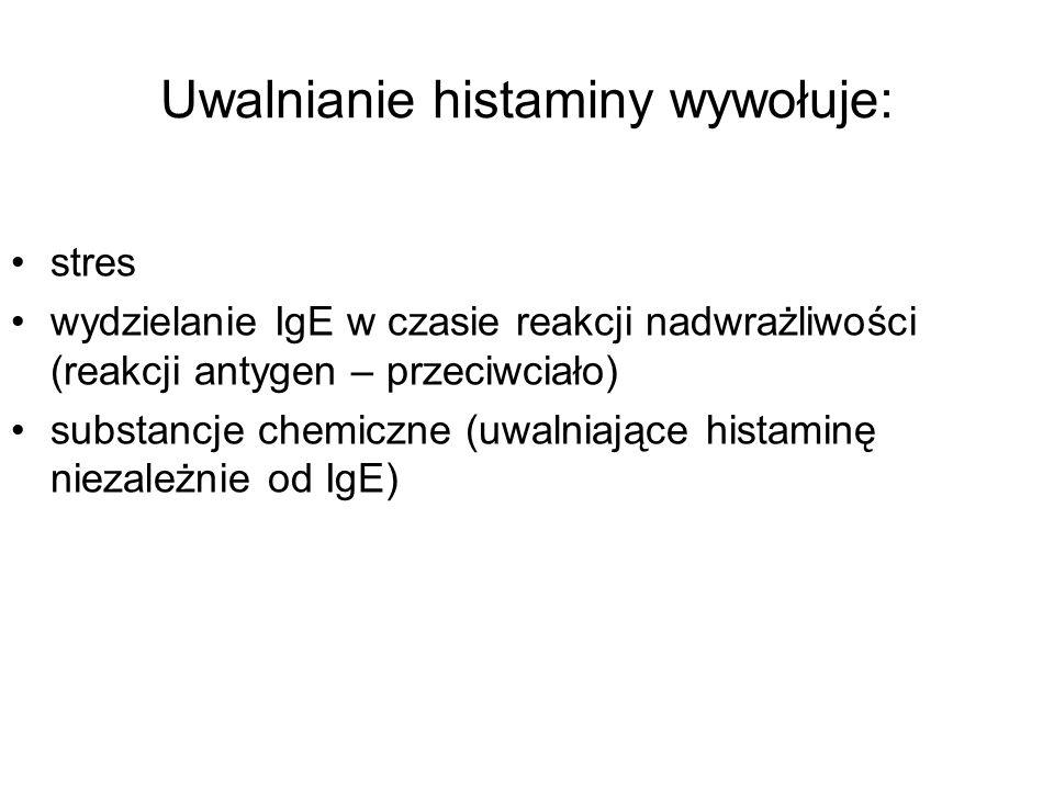 Uwalnianie histaminy wywołuje: