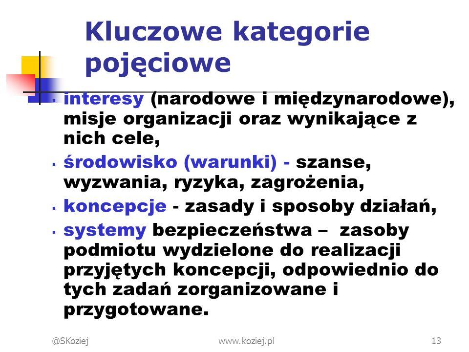 Kluczowe kategorie pojęciowe