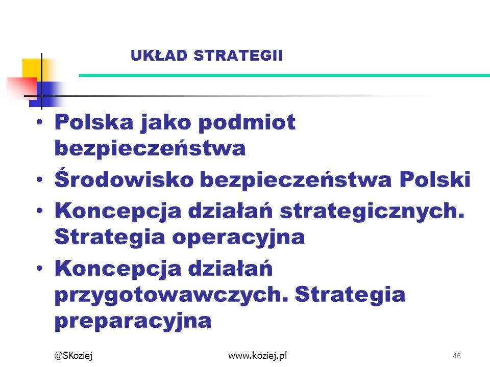 Polska jako podmiot bezpieczeństwa Środowisko bezpieczeństwa Polski