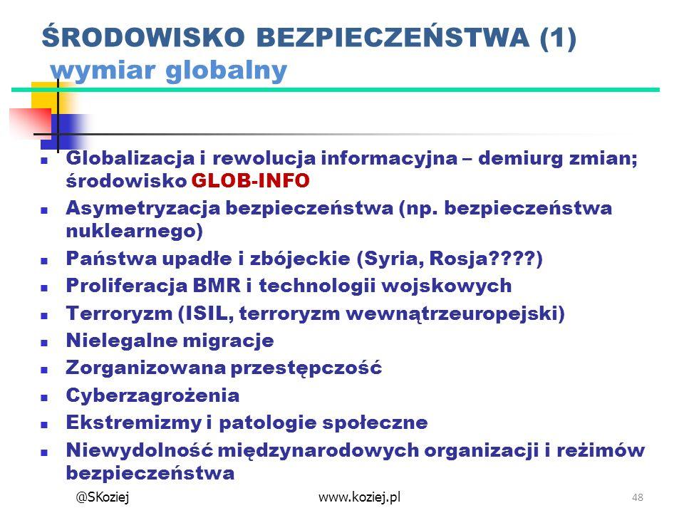ŚRODOWISKO BEZPIECZEŃSTWA (1) wymiar globalny