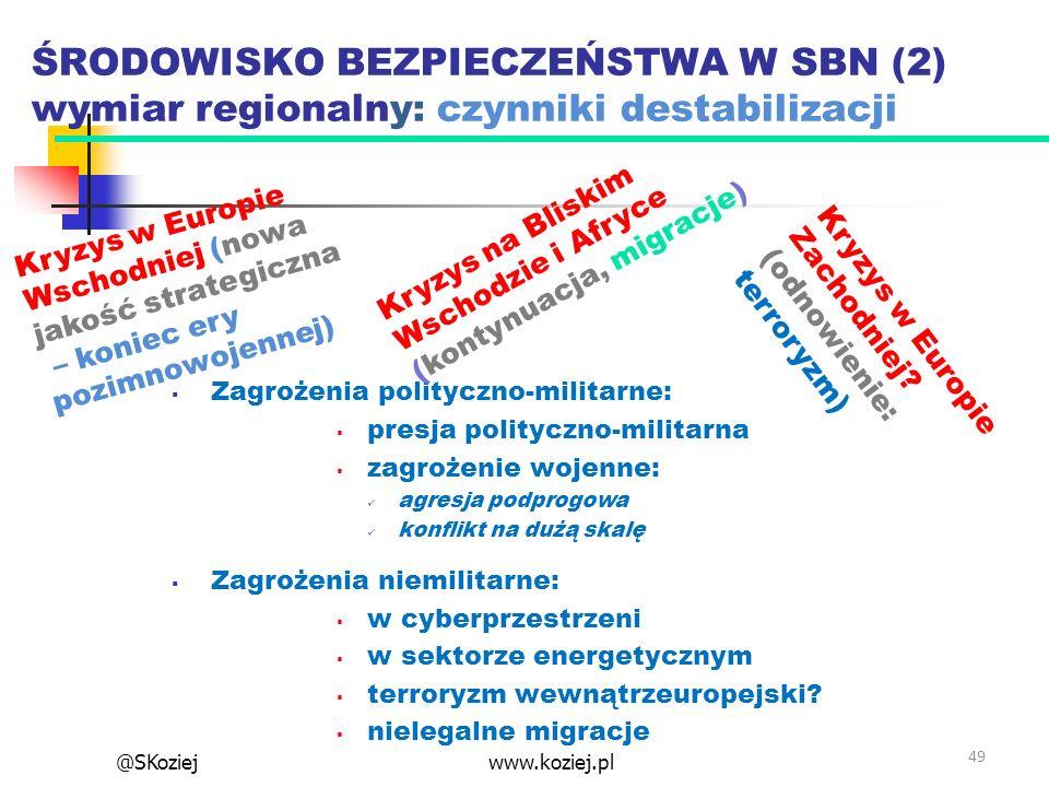 ŚRODOWISKO BEZPIECZEŃSTWA W SBN (2) wymiar regionalny: czynniki destabilizacji
