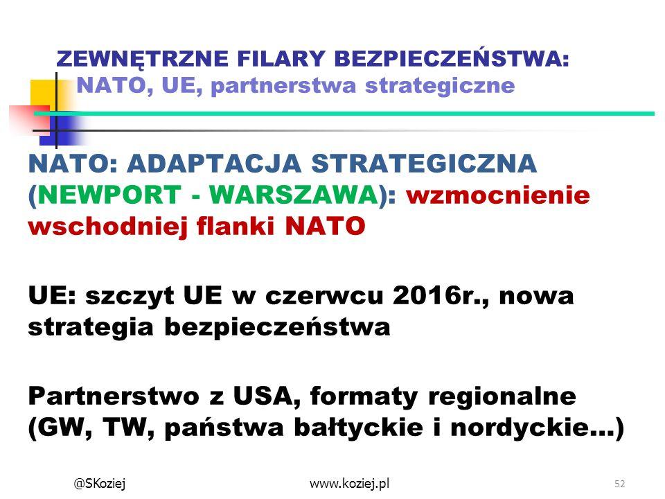 ZEWNĘTRZNE FILARY BEZPIECZEŃSTWA: NATO, UE, partnerstwa strategiczne