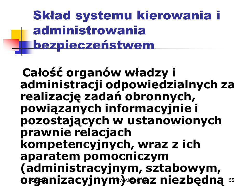 Skład systemu kierowania i administrowania bezpieczeństwem
