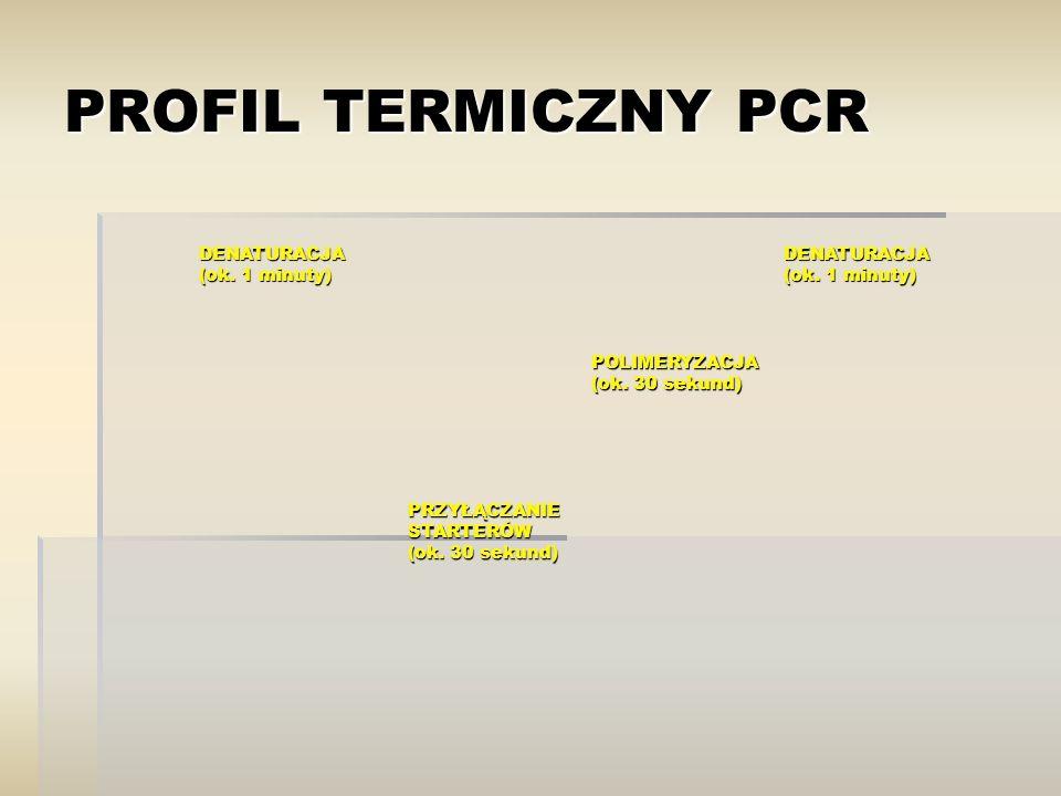 PROFIL TERMICZNY PCR DENATURACJA (ok. 1 minuty)