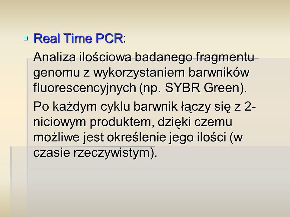 Real Time PCR: Analiza ilościowa badanego fragmentu genomu z wykorzystaniem barwników fluorescencyjnych (np. SYBR Green).