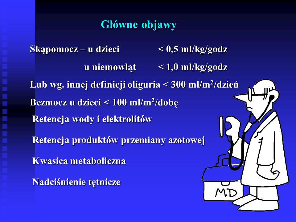 Główne objawy Skąpomocz – u dzieci < 0,5 ml/kg/godz
