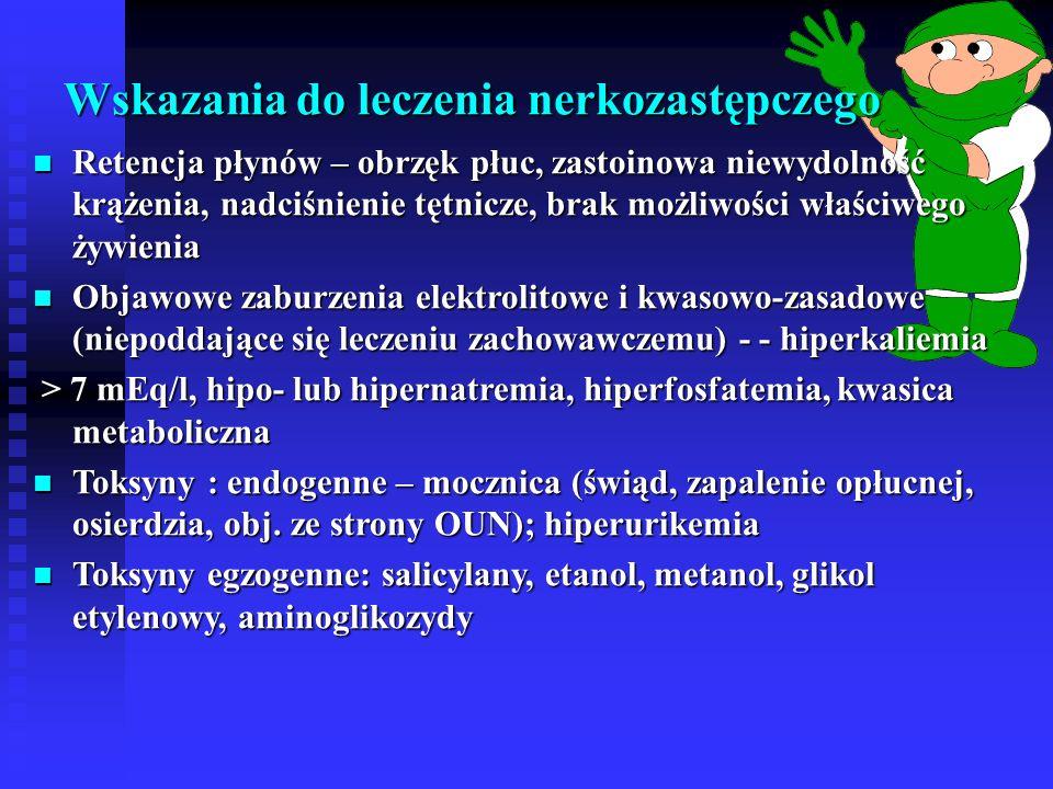 Wskazania do leczenia nerkozastępczego