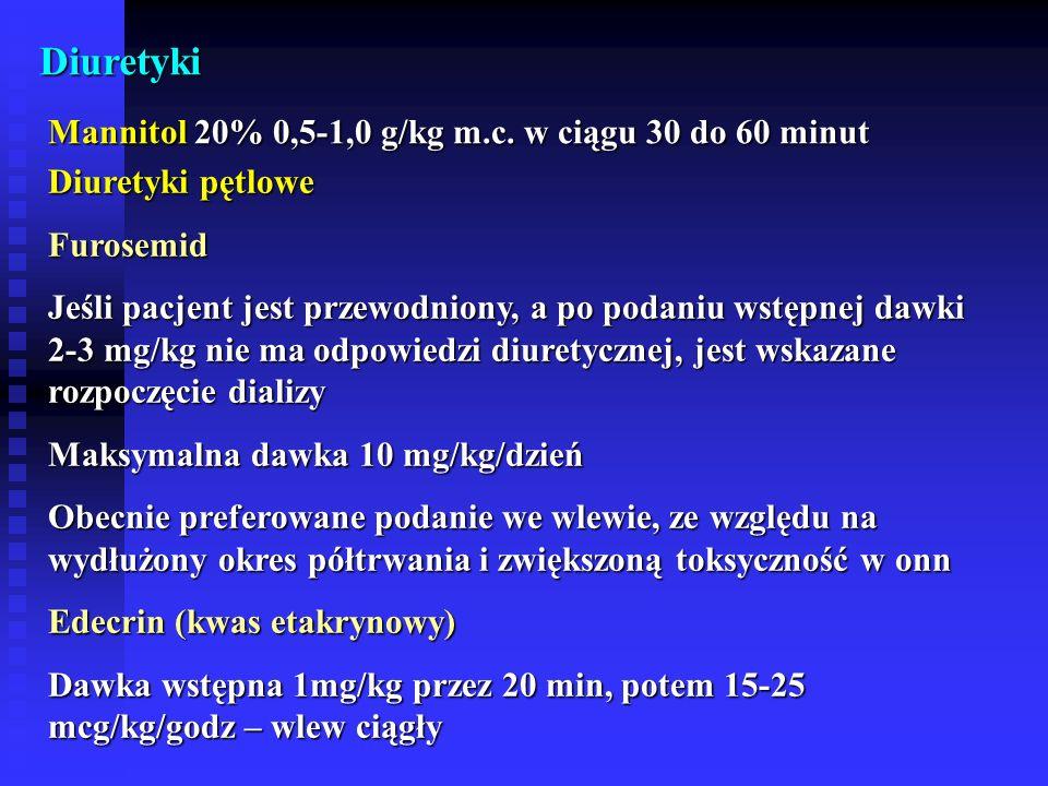 Diuretyki Mannitol 20% 0,5-1,0 g/kg m.c. w ciągu 30 do 60 minut