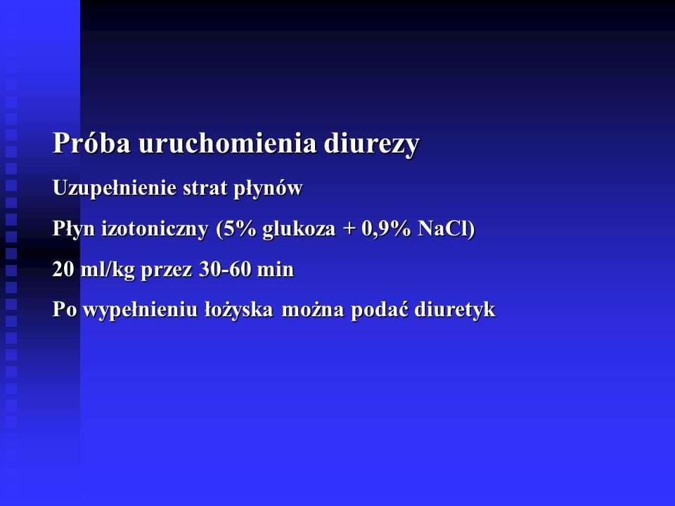 Próba uruchomienia diurezy