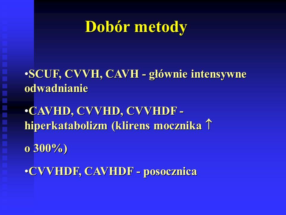 Dobór metody SCUF, CVVH, CAVH - głównie intensywne odwadnianie