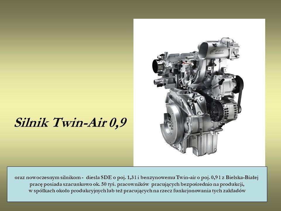Silnik Twin-Air 0,9 oraz nowoczesnym silnikom - diesla SDE o poj. 1,3 l i benzynowemu Twin-air o poj. 0,9 l z Bielska-Białej.