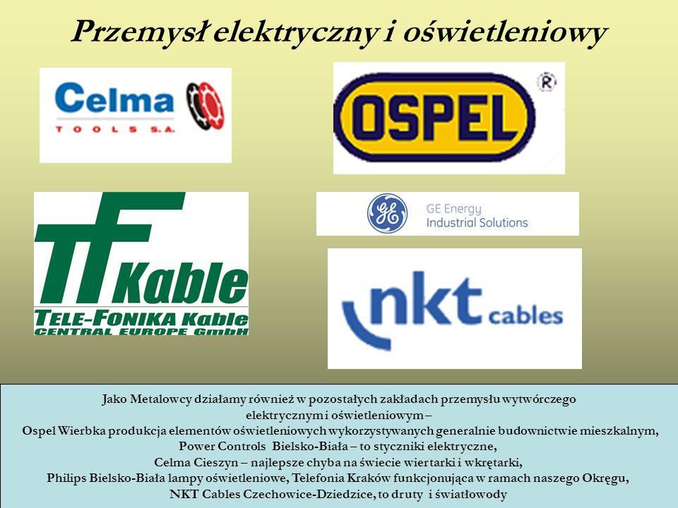 Przemysł elektryczny i oświetleniowy