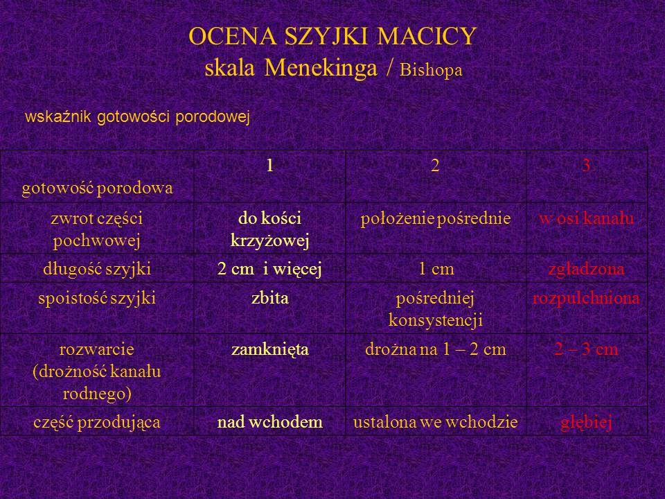 OCENA SZYJKI MACICY skala Menekinga / Bishopa