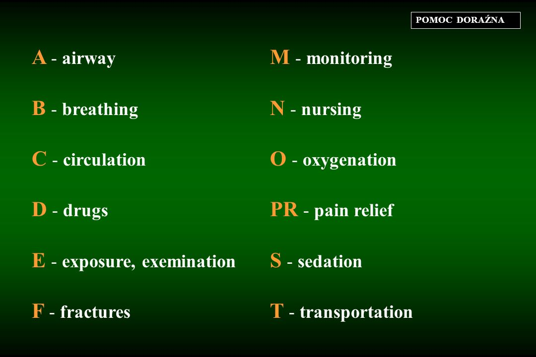 A - airway M - monitoring B - breathing N - nursing