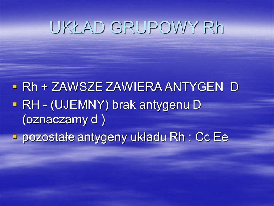 UKŁAD GRUPOWY Rh Rh + ZAWSZE ZAWIERA ANTYGEN D