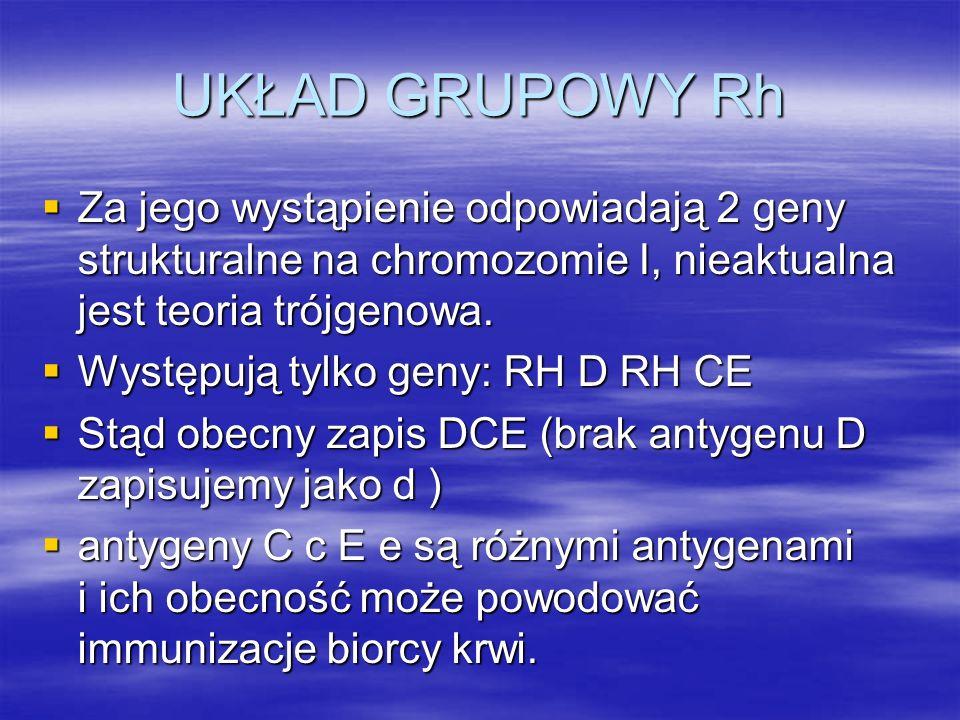 UKŁAD GRUPOWY Rh Za jego wystąpienie odpowiadają 2 geny strukturalne na chromozomie I, nieaktualna jest teoria trójgenowa.