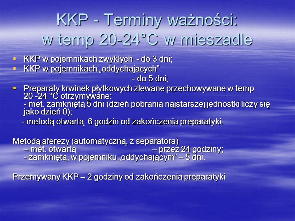 KKP - Terminy ważności: w temp 20-24°C w mieszadle