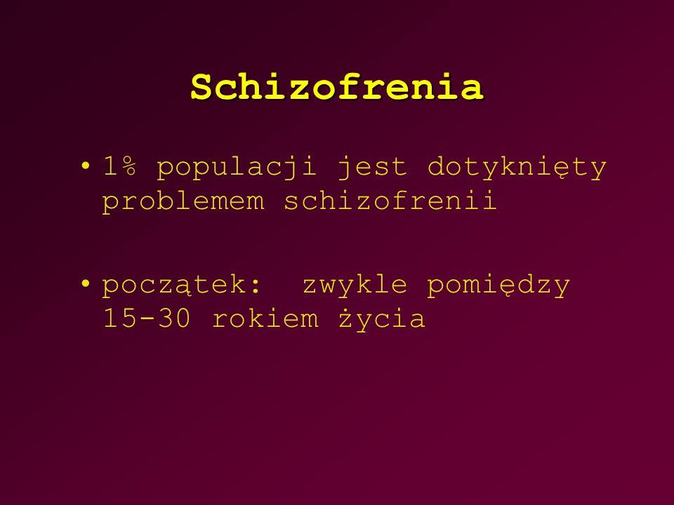 Schizofrenia 1% populacji jest dotyknięty problemem schizofrenii