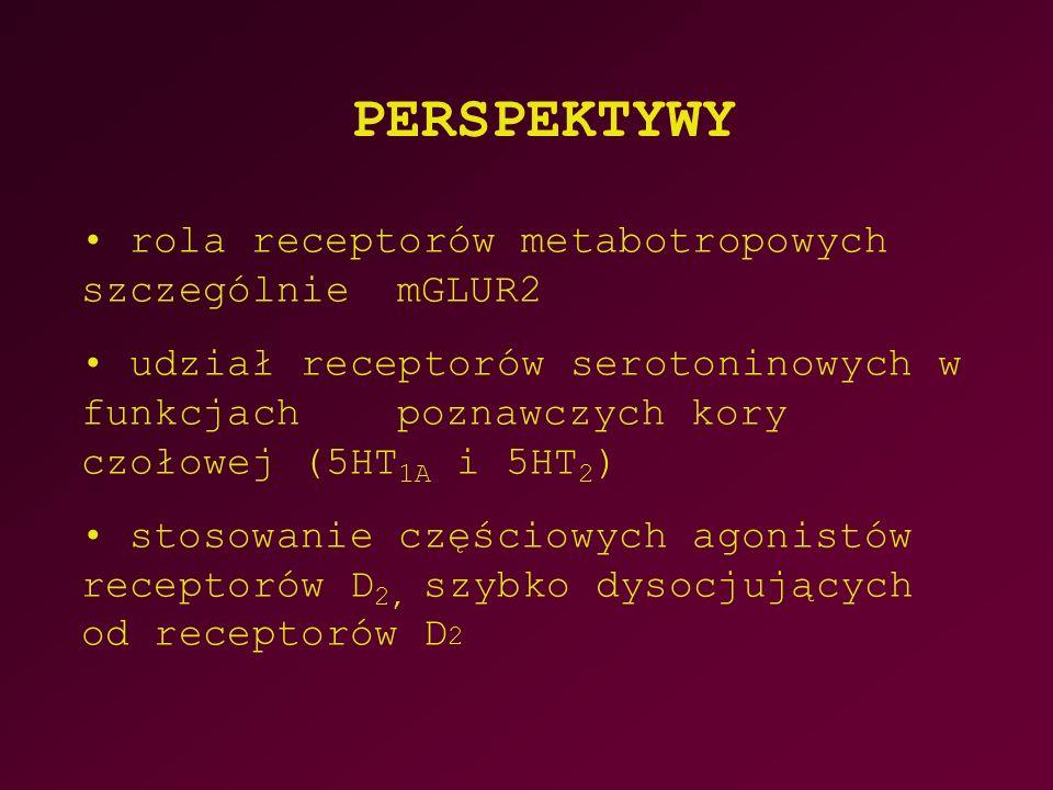 PERSPEKTYWY rola receptorów metabotropowych szczególnie mGLUR2
