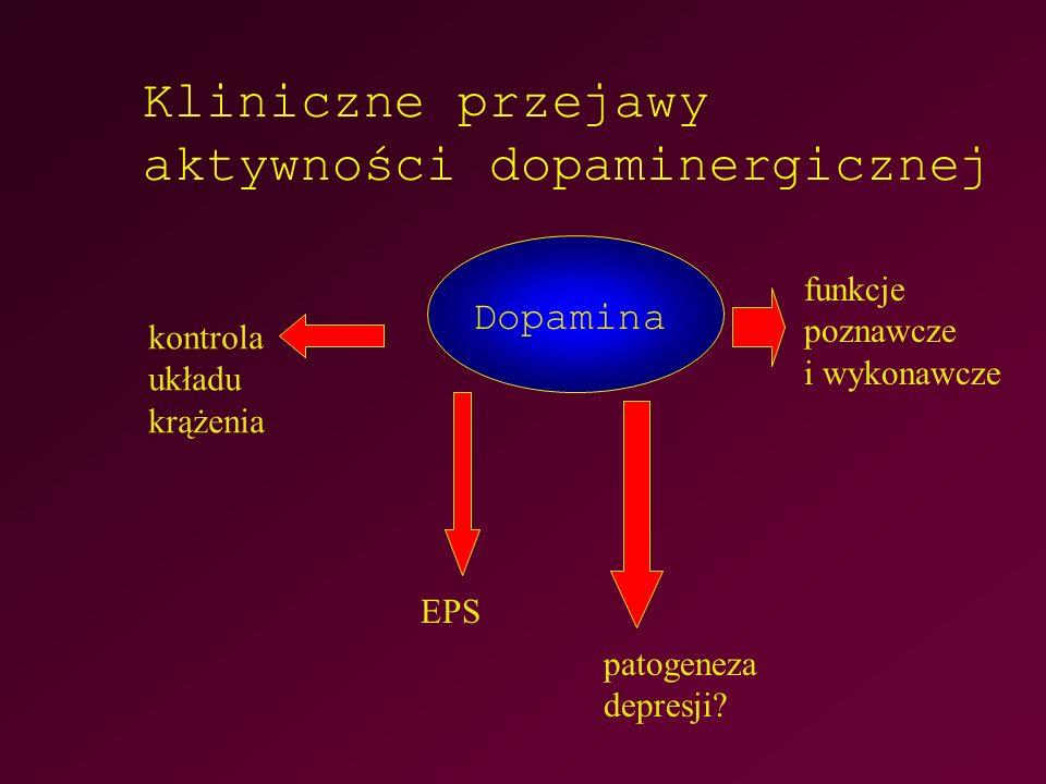 Kliniczne przejawy aktywności dopaminergicznej