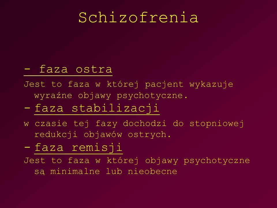 Schizofrenia - faza ostra faza stabilizacji faza remisji