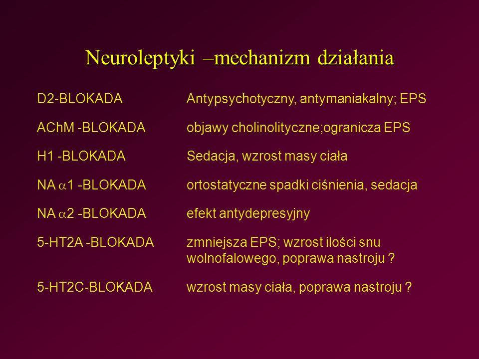 Neuroleptyki –mechanizm działania