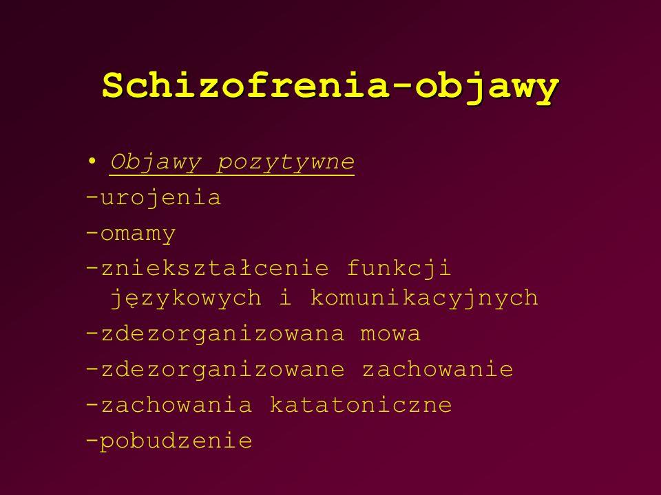 Schizofrenia-objawy Objawy pozytywne -urojenia -omamy