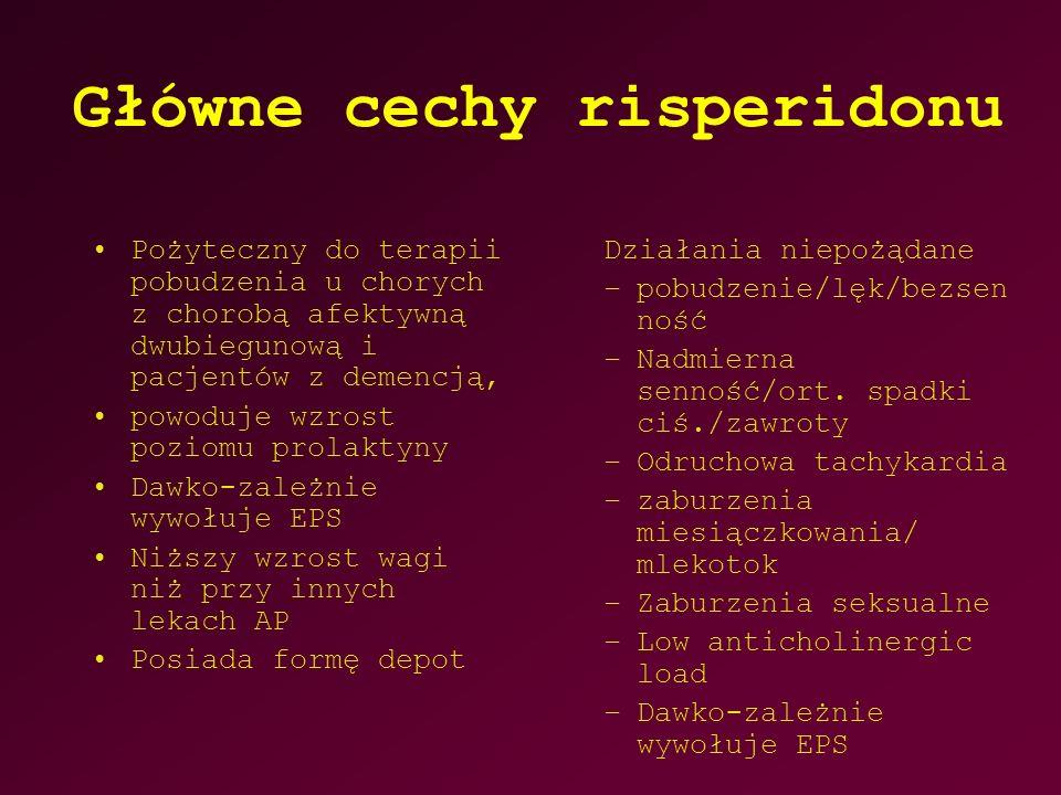 Główne cechy risperidonu