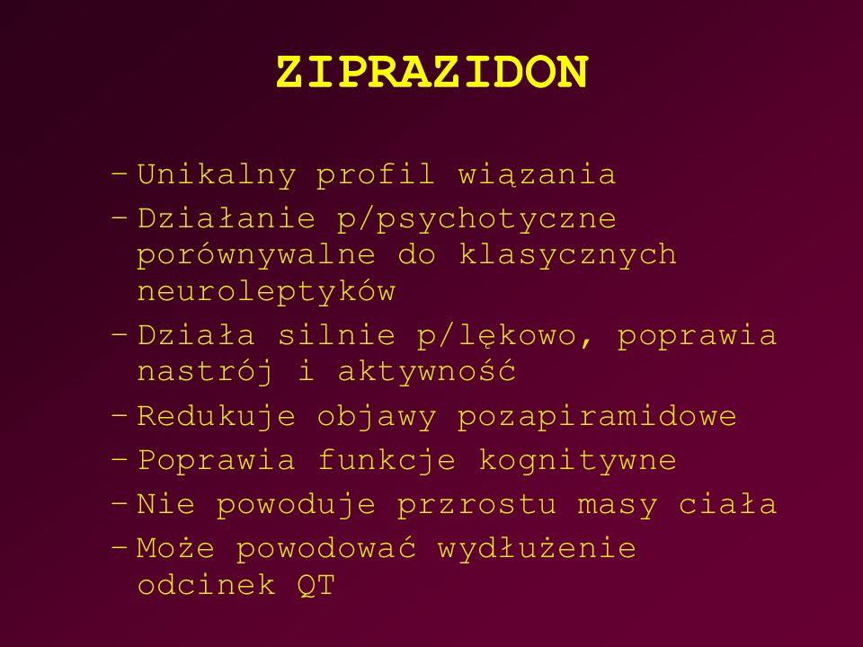 ZIPRAZIDON Unikalny profil wiązania