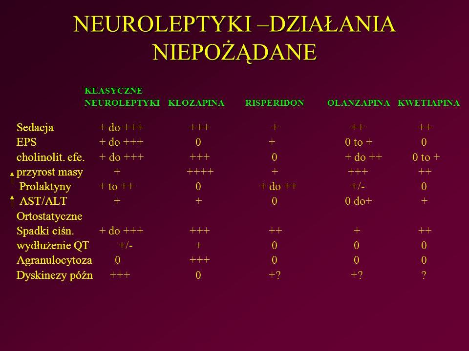 NEUROLEPTYKI –DZIAŁANIA NIEPOŻĄDANE