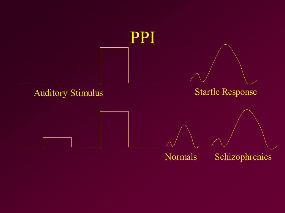 PPI Auditory Stimulus Startle Response Normals Schizophrenics