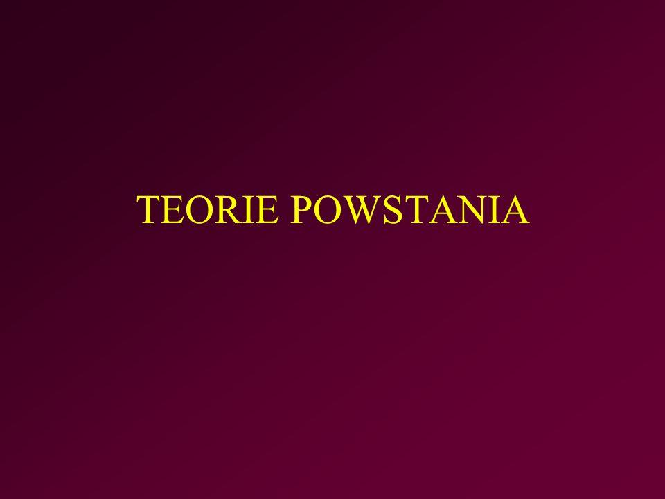 TEORIE POWSTANIA