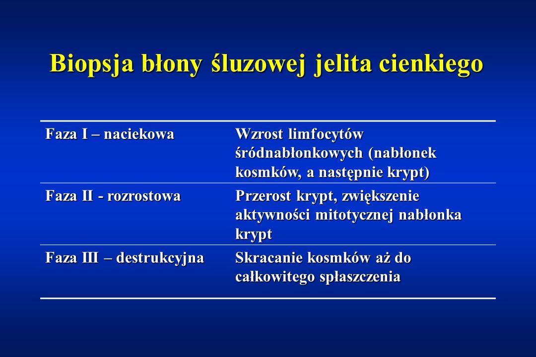 Biopsja błony śluzowej jelita cienkiego
