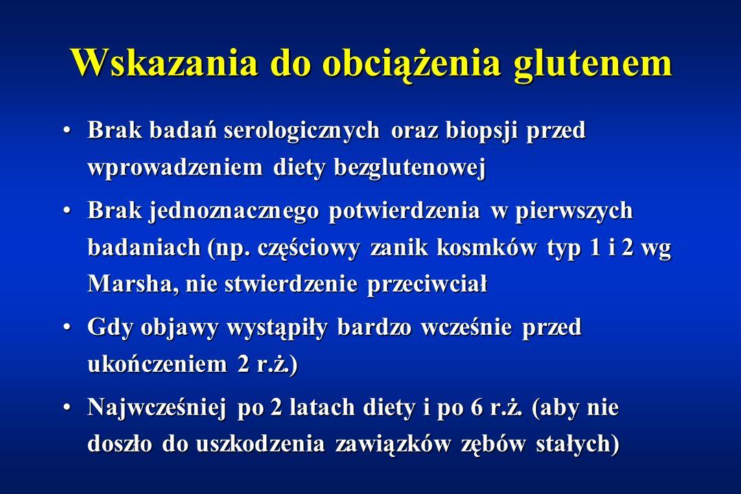 Wskazania do obciążenia glutenem