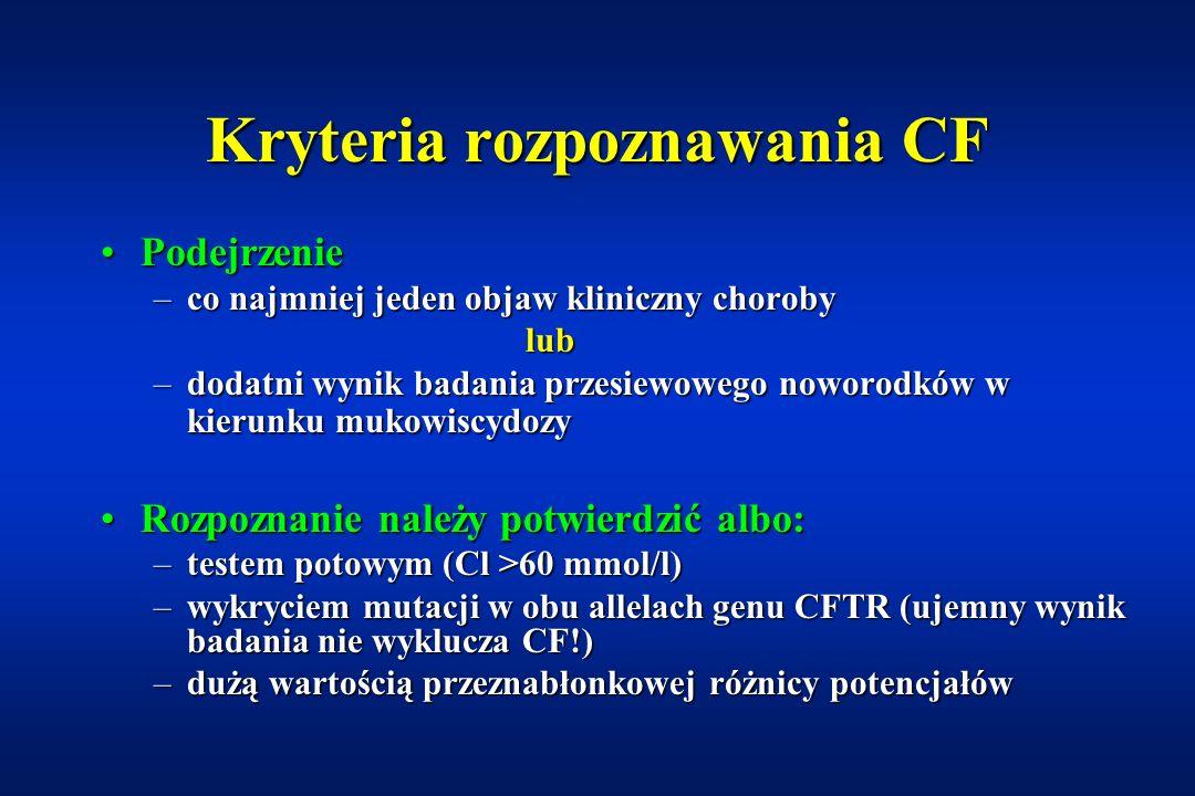 Kryteria rozpoznawania CF