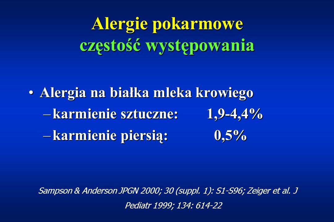Alergie pokarmowe częstość występowania