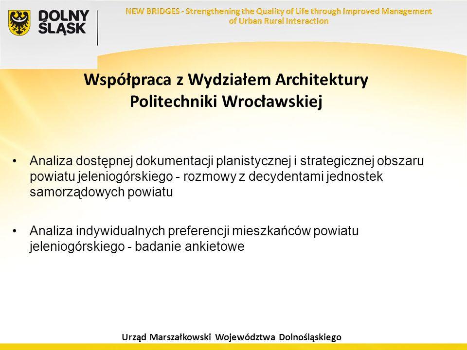 Współpraca z Wydziałem Architektury Politechniki Wrocławskiej