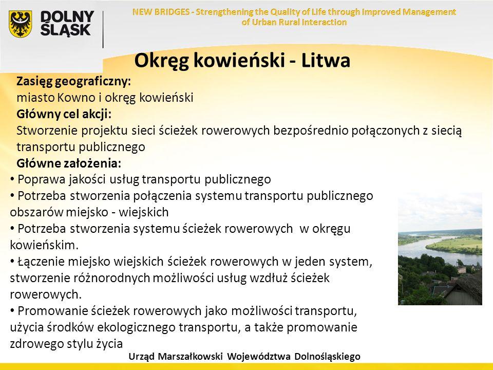 Okręg kowieński - Litwa