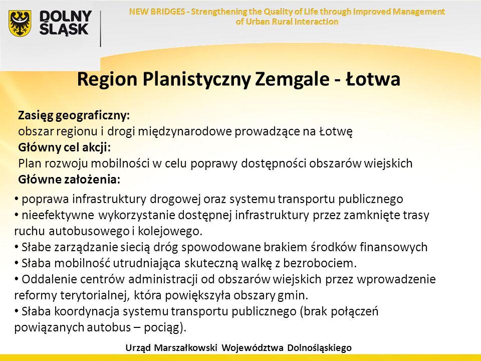 Region Planistyczny Zemgale - Łotwa