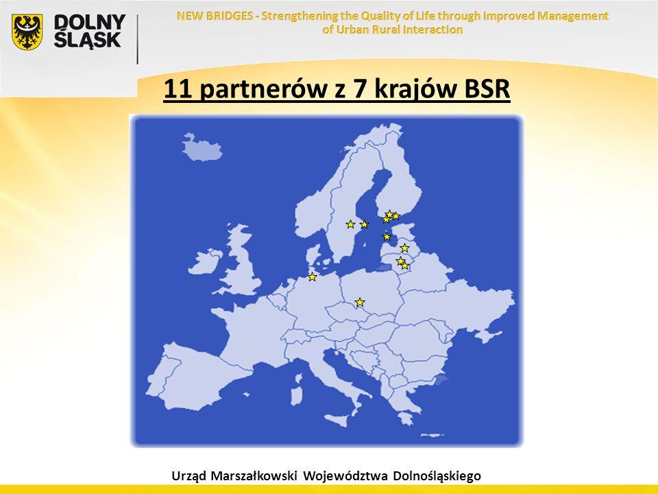 11 partnerów z 7 krajów BSR