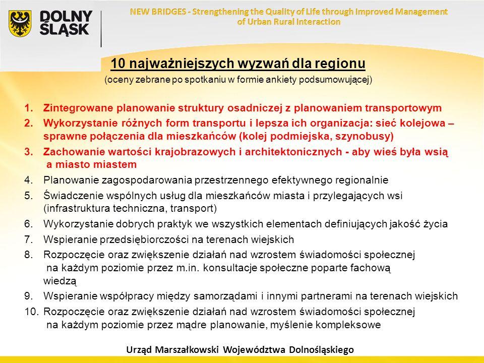 10 najważniejszych wyzwań dla regionu