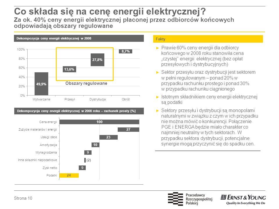 Co składa się na cenę energii elektrycznej. Za ok