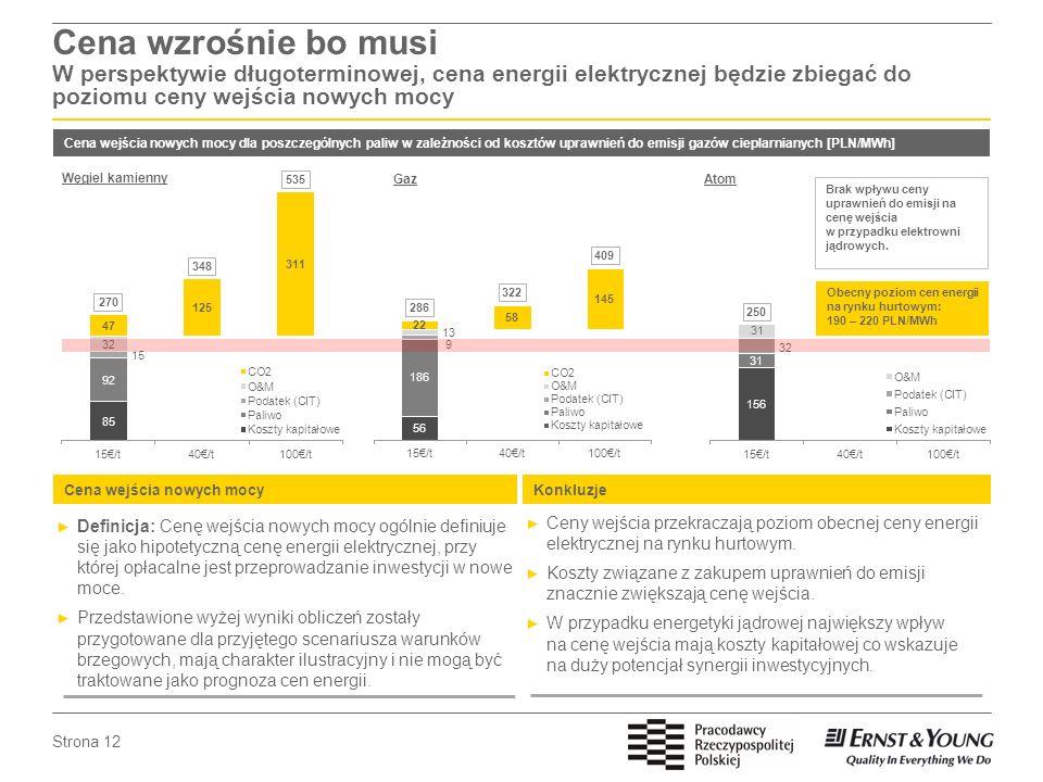 Cena wzrośnie bo musi W perspektywie długoterminowej, cena energii elektrycznej będzie zbiegać do poziomu ceny wejścia nowych mocy