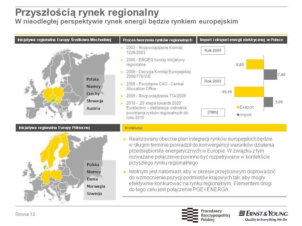 Przyszłością rynek regionalny W nieodległej perspektywie rynek energii będzie rynkiem europejskim
