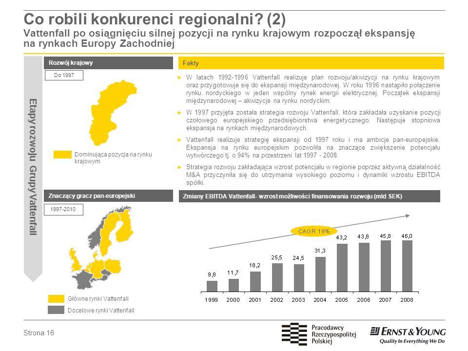 Etapy rozwoju Grupy Vattenfall